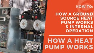 getlinkyoutube.com-How A Heat Pump Works: Installer Version (HD)