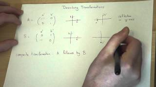 Matrix Transformations : reflections and rotations