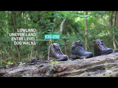 Which Walking Boots are Right for Me?