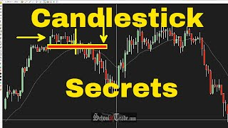 getlinkyoutube.com-3 Simple Ways To Use Candlestick Patterns In Trading; SchoolOfTrade.com
