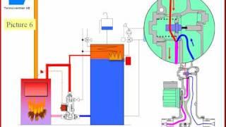 getlinkyoutube.com-laddomat loading valve