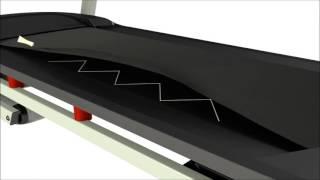 getlinkyoutube.com-Lubricating the Walking Belt - Treadmill