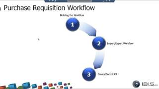 getlinkyoutube.com-Microsoft Dynamics AX Workflow A Practical Example with Purchase Requisitions