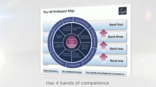 getlinkyoutube.com-CIPD HR PROFESSION MAP