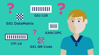 How do I barcode my products for retail?
