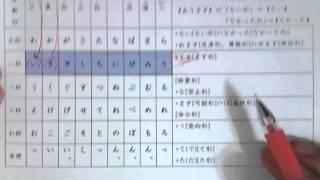 getlinkyoutube.com-動詞変化概論