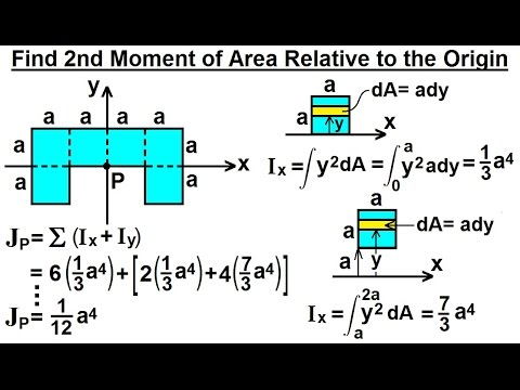 Mechanical Engineering: Ch 12: Moment of Inertia (23 of 97) 2nd Moment of Area Rel. to Origin: Ex. 3