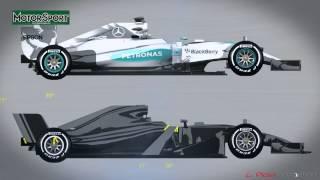 getlinkyoutube.com-The 2017 Formula 1 car