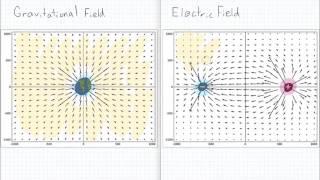 getlinkyoutube.com-Vector Calculus - Divergence