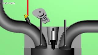 getlinkyoutube.com-Управление системой впрыска топлива
