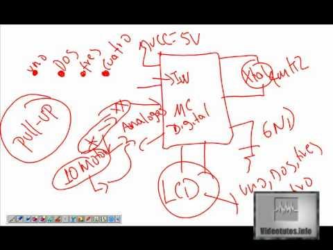 Curso Microcontroladores PIC Parte 2