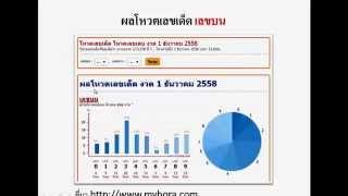 getlinkyoutube.com-ผลโหวตเลขเด็ด มาแรง งวดวันที่ 1 ธันวาคม 2558