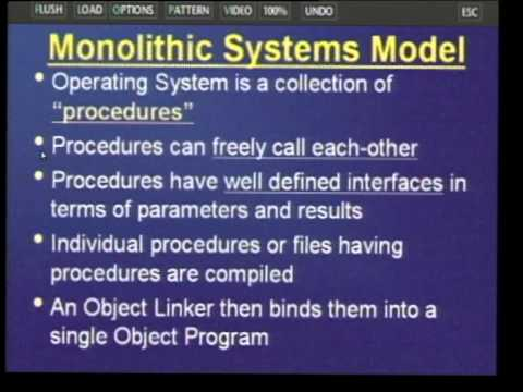 AIOU BS Computer Science Operating System Program 03