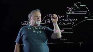 How NSX Uses VXLAN