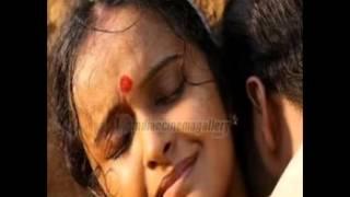 getlinkyoutube.com-Malayalam Serial Actress Sreekutty , Archana , Shalumenon,Beena Antony Romantic