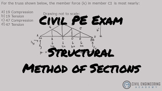 getlinkyoutube.com-Structures-Method of Sections on Truss