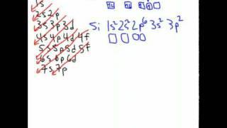 getlinkyoutube.com-How to Write Electron Configurations and Orbital Diagrams