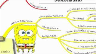 getlinkyoutube.com-ACCA F5 Full Lecture 1 - ABC Costing