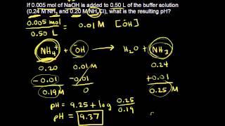 getlinkyoutube.com-Buffer solution pH calculations | Chemistry | Khan Academy