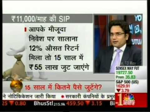 Abhinav Angirish, Abchlor Investments - InvestOnline.in on Your Money, CNBC Awaaz on May 13, 2013