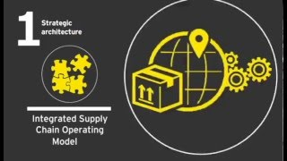 Reinventing Supply Chains