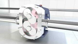 getlinkyoutube.com-Alfa Laval's SRU Rotary Lobe Pump