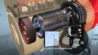 getlinkyoutube.com-Doosan Portable Power How A Generator Works