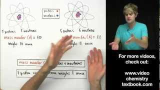What's the Difference between Mass Number and Atomic Mass?