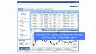 getlinkyoutube.com-Online und Tag Handel mit Plus500 (sehr viel Geld verdienen)