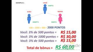 getlinkyoutube.com-Hinode Os Tampas - O que um MASTER ganha?
