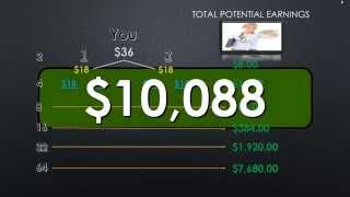 getlinkyoutube.com-Four Corners Alliance Group.. Using Formula 36 to make $10K in 30 days