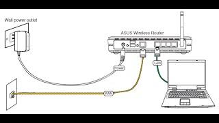 Как подключить маршрутизатор к ноутбуку