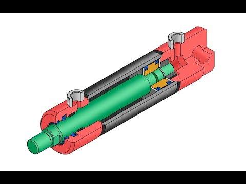 Гидроцилиндр - устройство и принцип работы