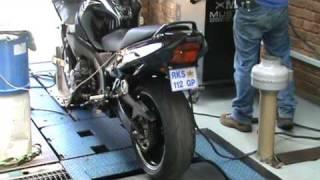 honda blackbird turbo 3