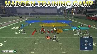 getlinkyoutube.com-Madden 16 Defense ~ 3-4 Odd Blitz ~ Mini Scheme