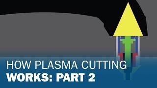 getlinkyoutube.com-How Plasma Cutting Works II