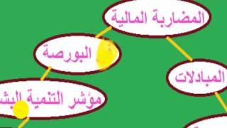 getlinkyoutube.com-بكالوريا الجزائر مصطلحات الجغرافيا الجزء 3