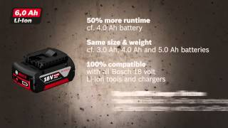 getlinkyoutube.com-Bosch Professional 18V 6.0 Ah CoolPack Li-ion Batteries
