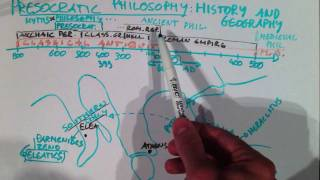 Presocratics: Historical and geographical background width=