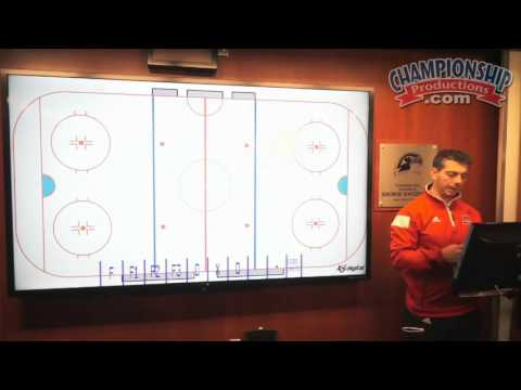 Essential Elements of a Successful Power Play: Breakouts, Entry Plays and Formations