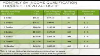 "getlinkyoutube.com-Explore ""TREVO"" Business Opportunities!!!"