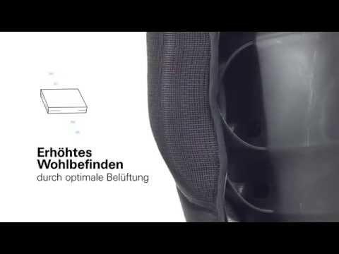 Recaro Monza Nova IS | презентация автокресла | на немецком