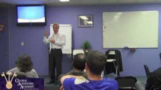 How to Make Profit with Fundamental Analysis of Stocks - by Dr Igor Vasiliev, E-MBA