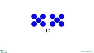 0103 CP Compter jusqu'à 10 avec la pédagogie PNL