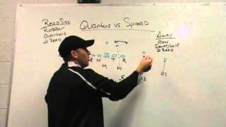 Quarters Coverage vs Spread Offense