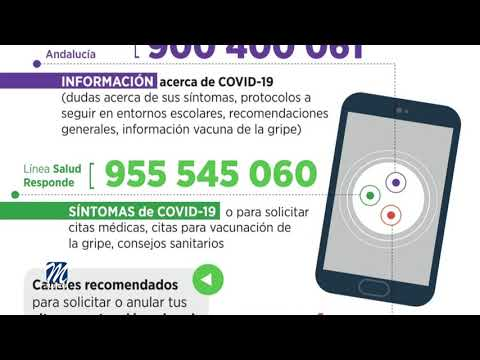Teléfonos de atención al ciudadano de la consejería de salud