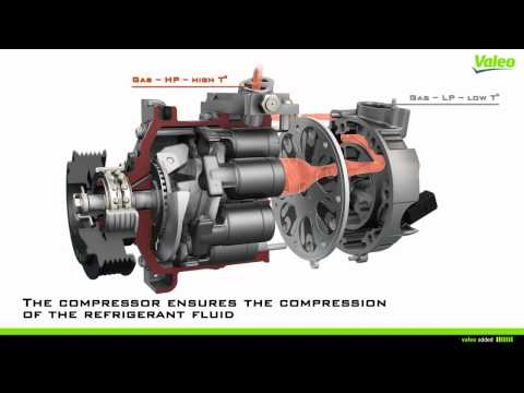 The compressor, a central part of the A loop by Valeo