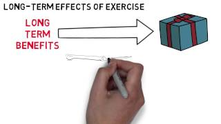 Long Term Effects of Exercise - GCSE Physical Education (PE) Revision