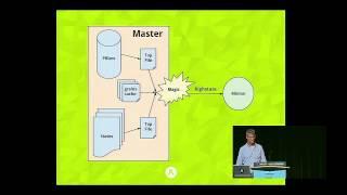 getlinkyoutube.com-Peter Baumgartner: Getting Started with SaltStack - PyCon 2014