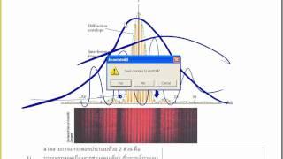 getlinkyoutube.com-[ฟิสิกส์2] แสงและทัศนศาสตร์กายภาพ Part2/3